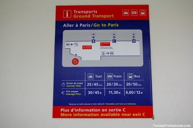 como sair do aeroporto de paris - Como sair do aeroporto em Paris: dicas de todos os aeroportos