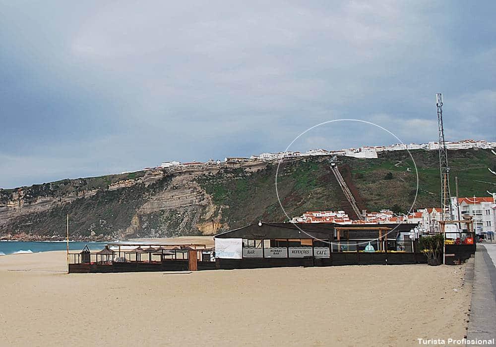 funicular de nazre portugal - Nazaré, Portugal: como chegar e o que fazer