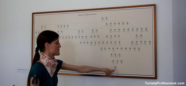 rvore genealógica - Roteiro de 5 dias seguindo os passos dos Waldesians e Huguenotes na Alemanha e Suíça