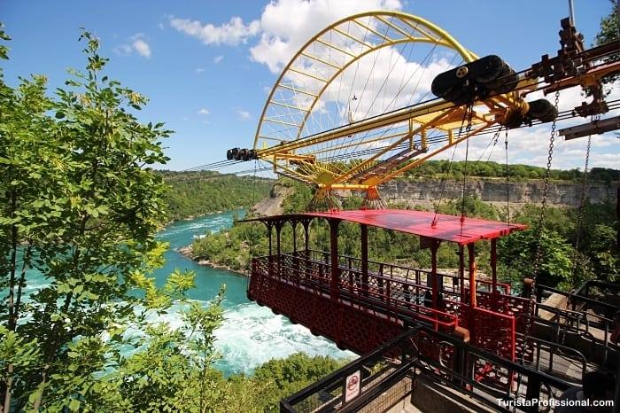 dicas do Canada - O que fazer em Niagara Falls, Canadá