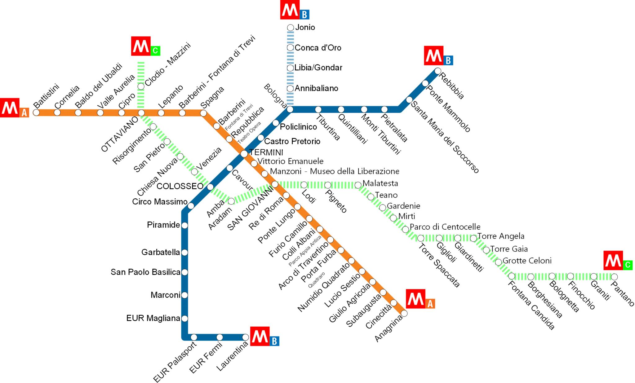 metrô de Roma mapa