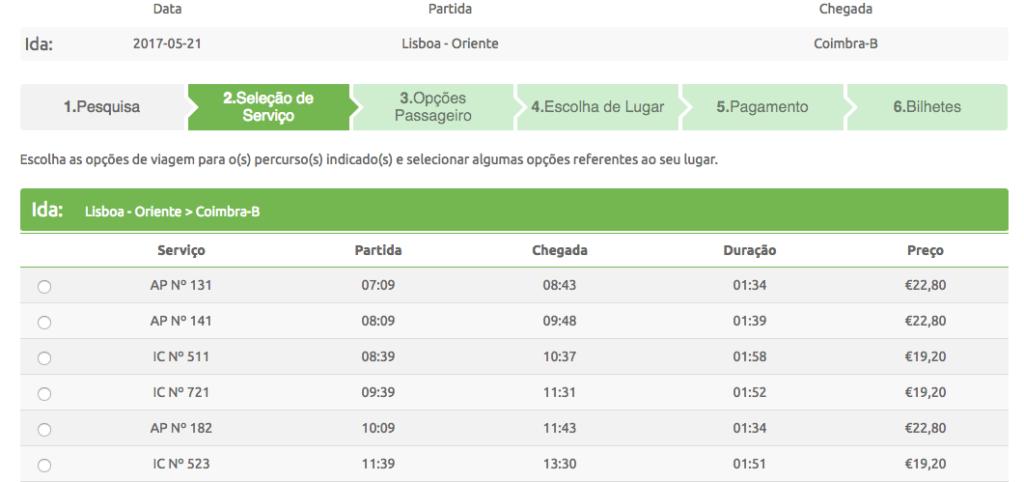trem em portugal 1024x482 - Viagem de trem em Portugal: tudo o que você precisa saber!