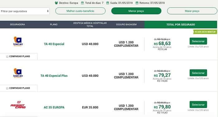cotação de seguro viagem para Portugal