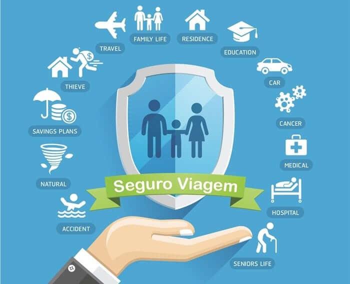 seguro viagem para portugal - Por que contratar seguro viagem?