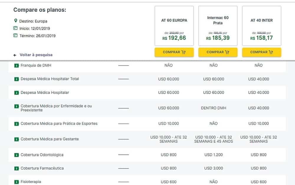 Comprar seguro viagem internacional