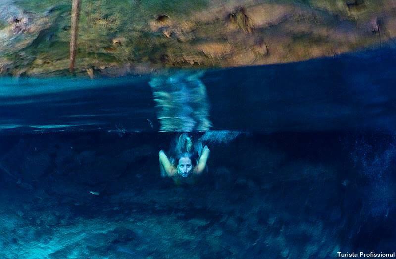 Cenotes em Cancun