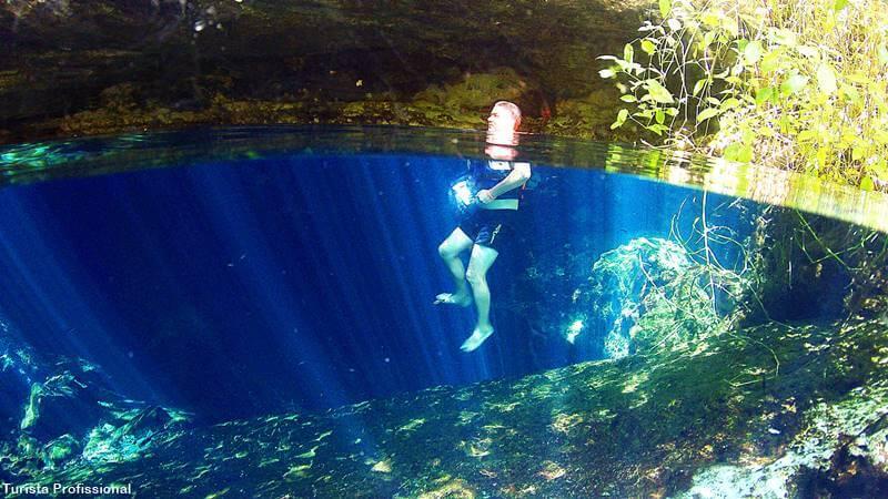 cenotes em playa del carmen
