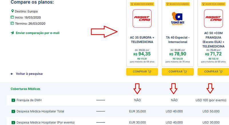 comparacao de seguro viagem cotacao - Seguro viagem: cotação online