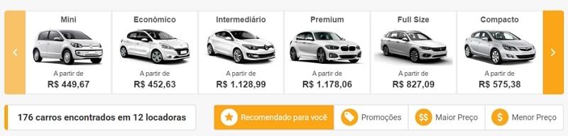 como alugar carro em Portugal - Aluguel de carro em Portugal