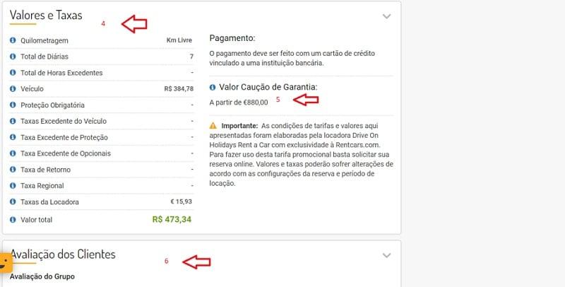 valores de aluguel de carro em Portugal - Aluguel de carro em Portugal
