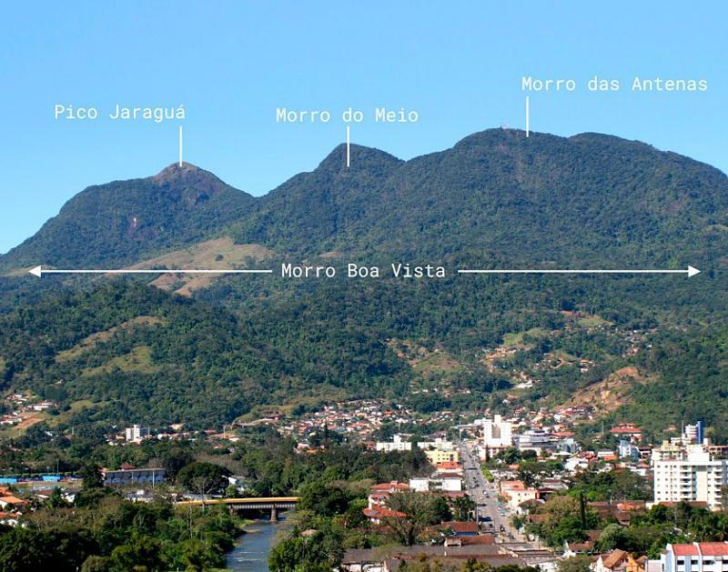 ponto mais alto de santa catarina - Serra de Santa Catarina: principais atrações, dicas e roteiro