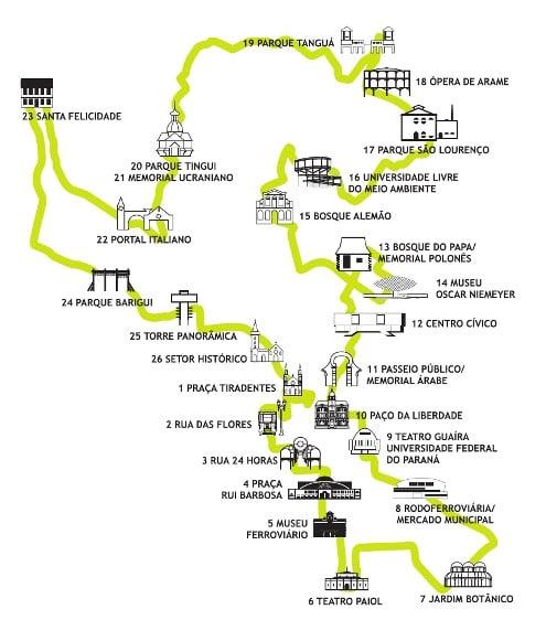 mapa de curitiba - O que fazer em Curitiba