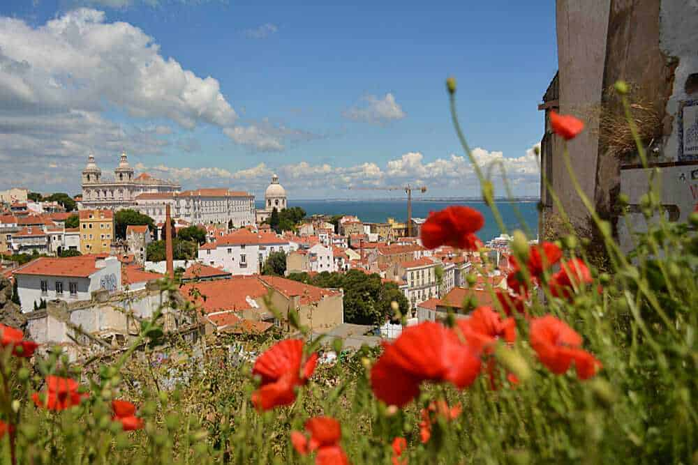 Primavera em Lisboa - Temperatura em Lisboa
